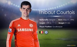 Thibaut-Courtois-Wallpaper-4
